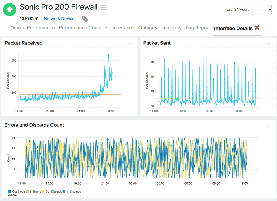 SonicWall Network Monitoring tool
